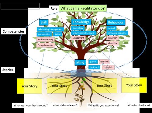 storynurturing